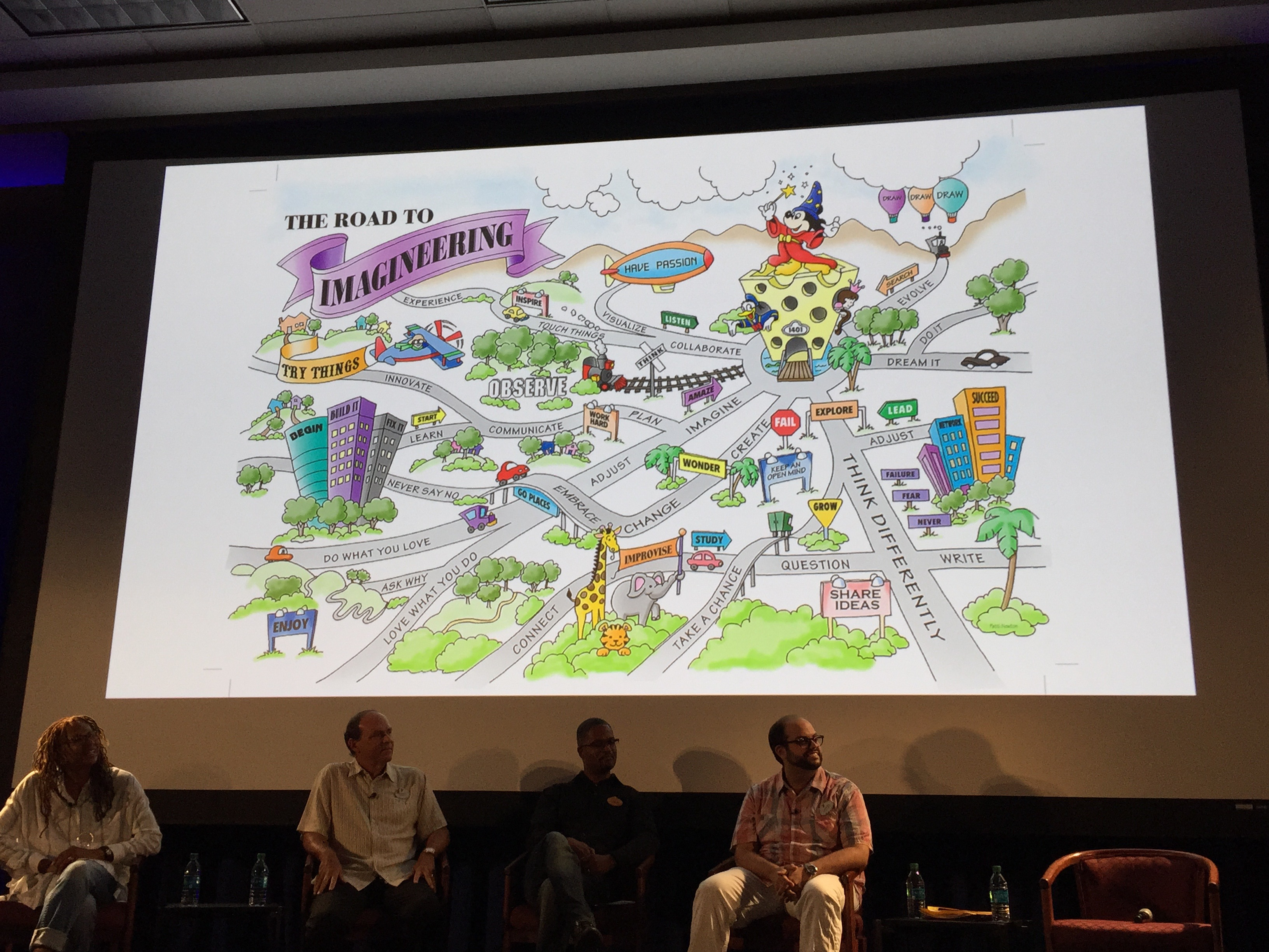 Mouseplanet - D23 Expo: Imagineering and Disney History by ...