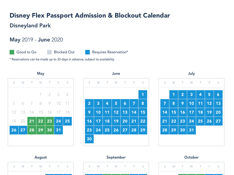Details of the new Disney Flex Passport