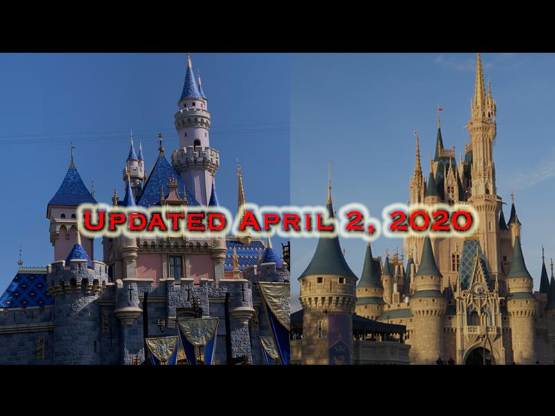 Walt Disney Company Operational Responses to COVID-19